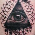 Arm Eye God tattoo by Matt Hunt