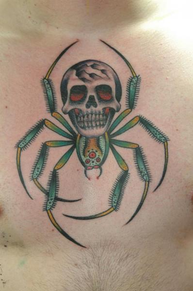 New School Chest Skull Spider Tattoo by Chad Koeplinger