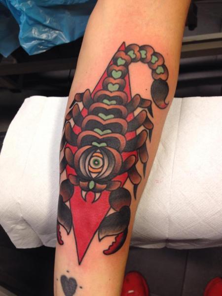 Tatuaggio Braccio New School Scorpione di Filip Henningsson