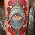Arm Eye tattoo by Nik The Rookie