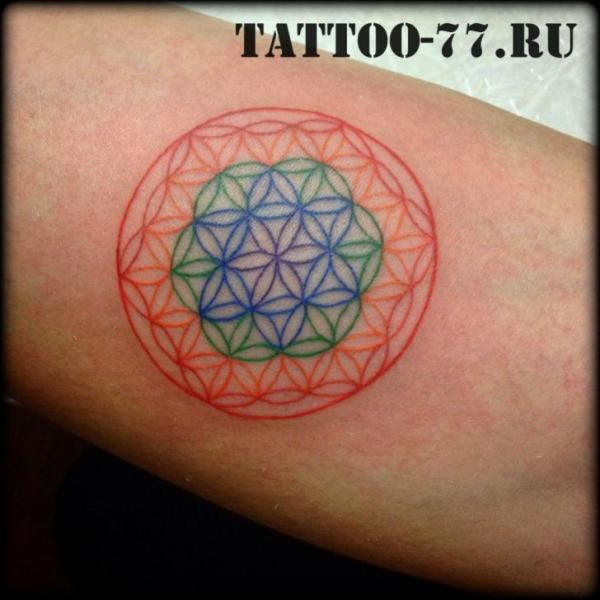 Tatuaggio Braccio Geometrici Mandala di Tattoo-77